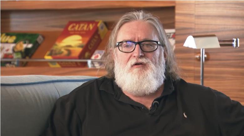 G胖接受外媒采访 谈及《赛博朋克2077》